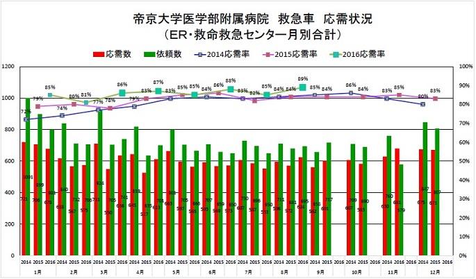 oji graph_1608.jpg