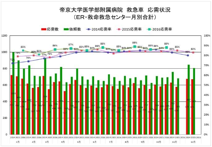 oji graph_1610.jpg
