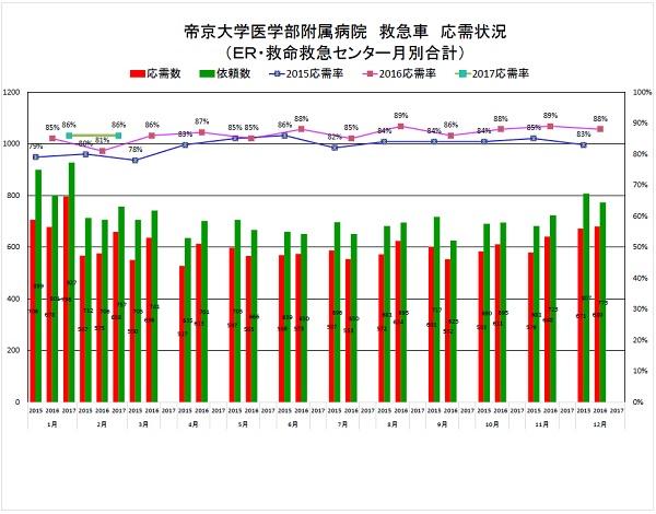 oji graph_1702.jpg