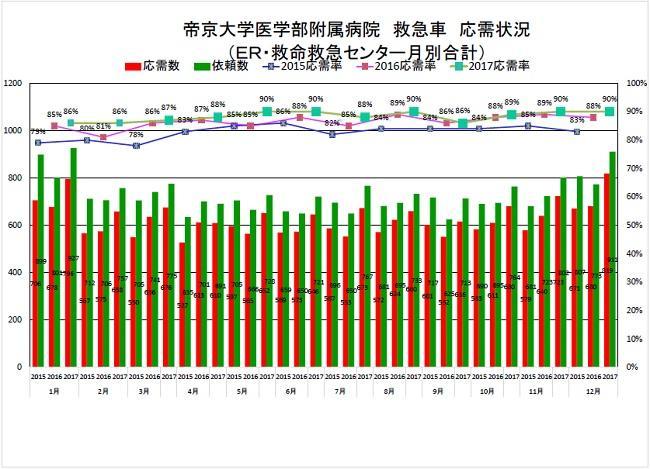 oji graph_1712.jpg