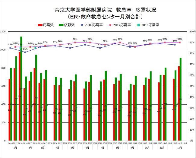 oji graph_1803.jpg