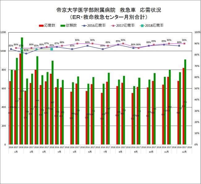 oji graph_1804.jpg