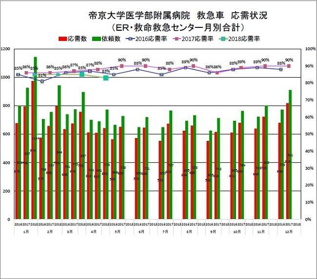 oji graph_1805.jpg