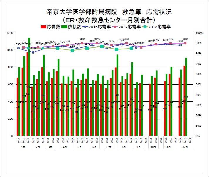 oji graph_1808.jpg