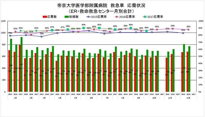 oji graph_1709.jpg
